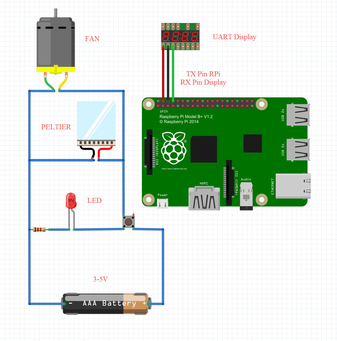 Quick Project Peltier On A Raspberry Pi Happy Day Idle B Circuit Diagram Wiring